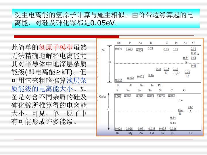 受主电离能的氢原子计算与施主相似。由价带边缘算起的电离能,对硅及砷化镓都是