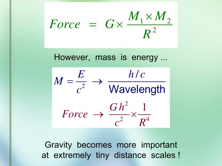 Gravity becomes more important at extremely tiny distance scales