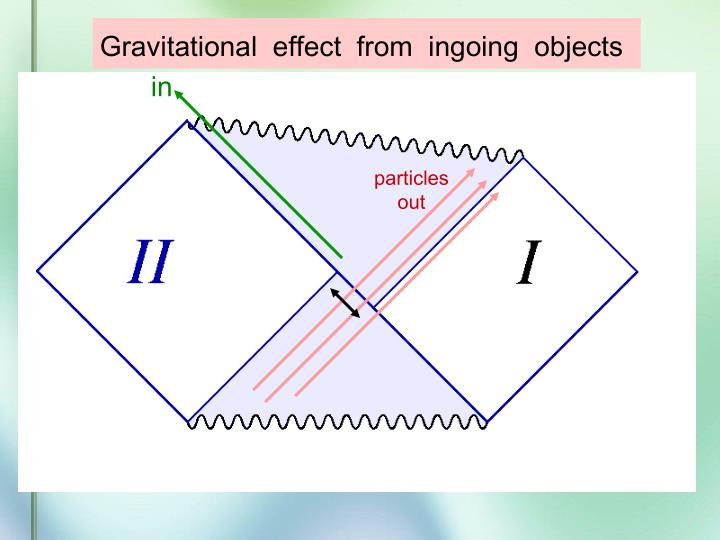 Gravitational  effect  from  ingoing  objects