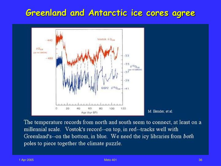 Greenland and Antarctic ice cores agree
