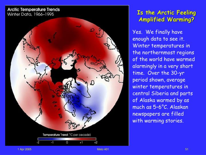 Is the Arctic Feeling Amplified Warming?