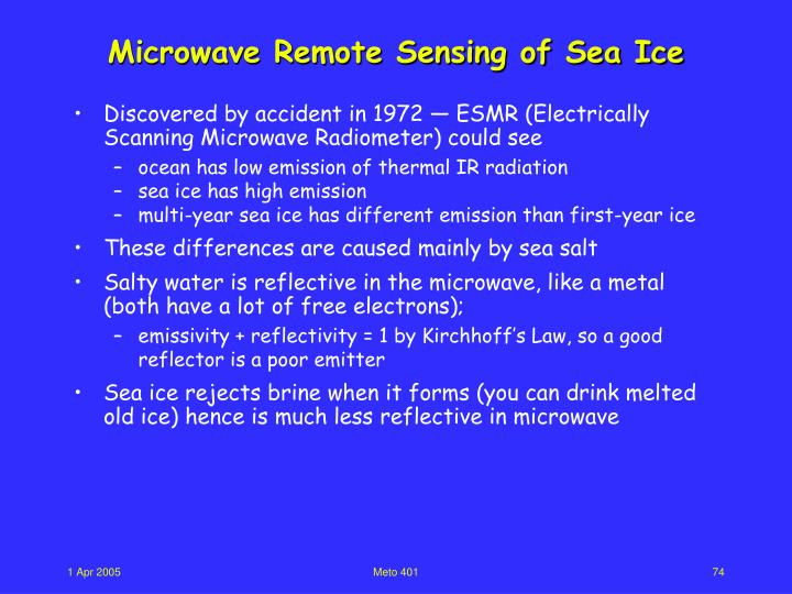 Microwave Remote Sensing of Sea Ice