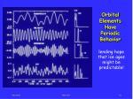 orbital elements have periodic behavior