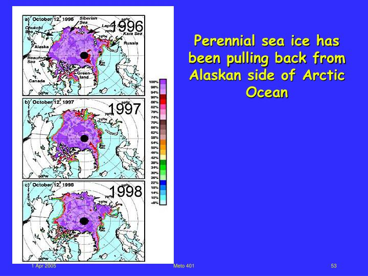 Perennial sea ice has been pulling back from Alaskan side of Arctic Ocean