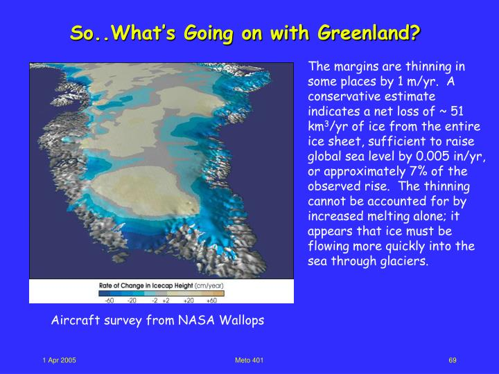 So..What's Going on with Greenland?