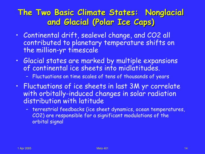 The Two Basic Climate States:  Nonglacial and Glacial (Polar Ice Caps)