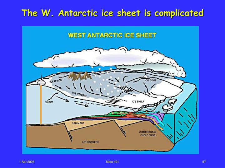 The W. Antarctic ice sheet is complicated