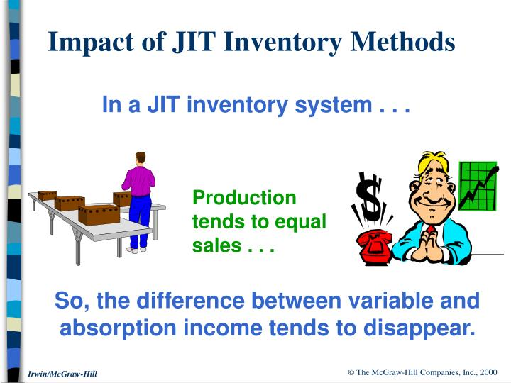 we all hear about the jit inventory system at wal mart and how well it works i read here too what do I had so much problem getting a credit back to my account on a purchase i made online at wal-martcom for $2340  done and leaving and here we stand still waiting  we love to hear from.