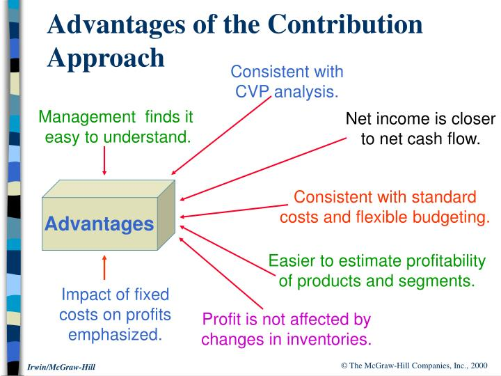 Advantages of the Contribution Approach
