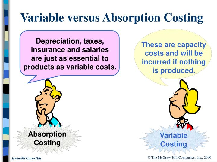 absorption costing vs variable costing a report Variable costing is a particular method companies use to determine product cost managerial accountants report this information to owners and managers who use the data to make decisions.