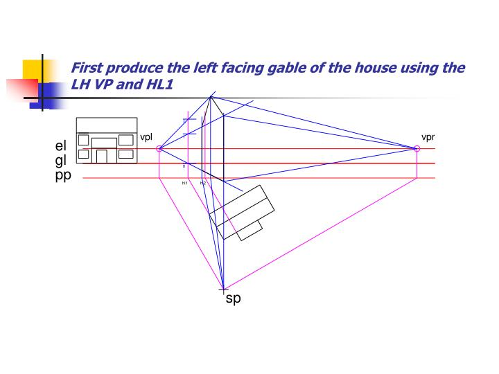 First produce the left facing gable of the house using the LH VP and HL1