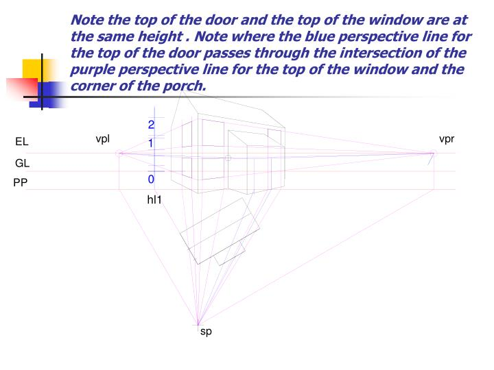 Note the top of the door and the top of the window are at the same height . Note where the blue perspective line for the top of the door passes through the intersection of the purple perspective line for the top of the window and the corner of the porch.