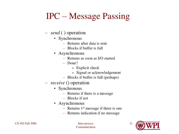IPC – Message Passing