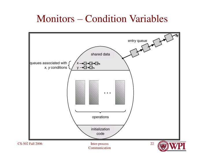 Monitors – Condition Variables