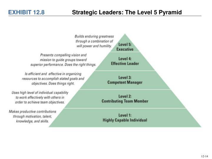Strategic Leaders: The Level 5 Pyramid