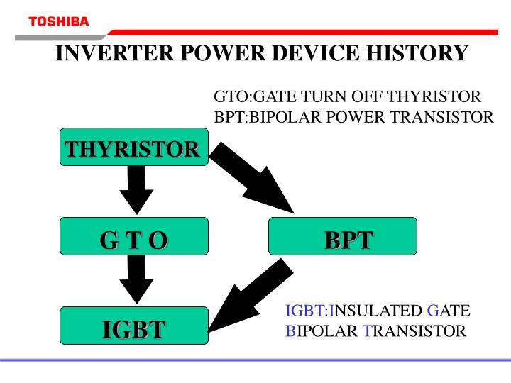INVERTER POWER DEVICE HISTORY