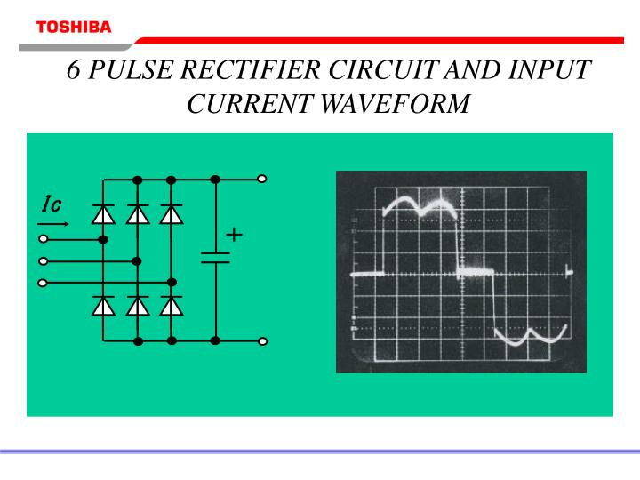 6 PULSE RECTIFIER CIRCUIT AND INPUT CURRENT WAVEFORM