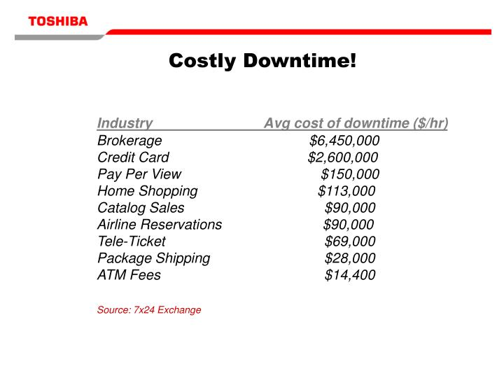 Costly Downtime!