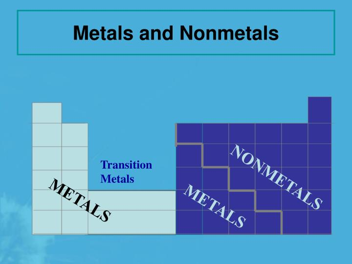 Metals and Nonmetals