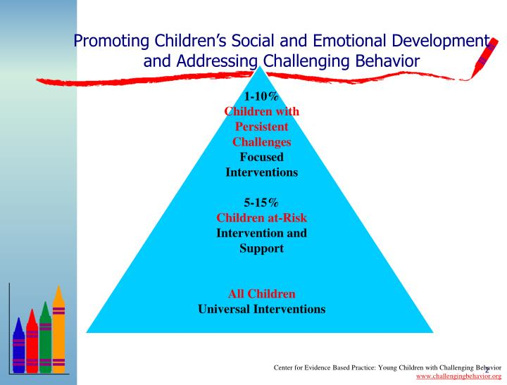 addressing the emotional and social challenges Learn about the common challenges of children with learning disabilities including self-control and communication issues practical ideas for social, emotional and behavioral challenges enter email address.