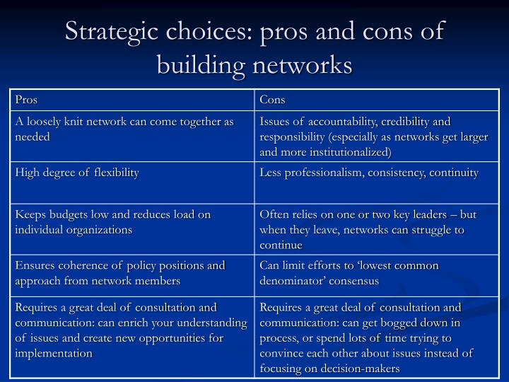 Strategic choices: pros and cons of building networks