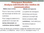 principaux r sultats analyse individuelle des m dias de communication