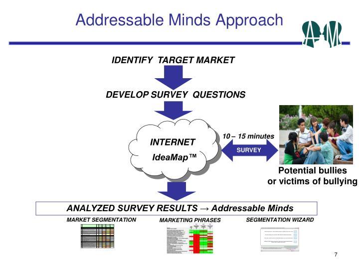 Addressable Minds Approach
