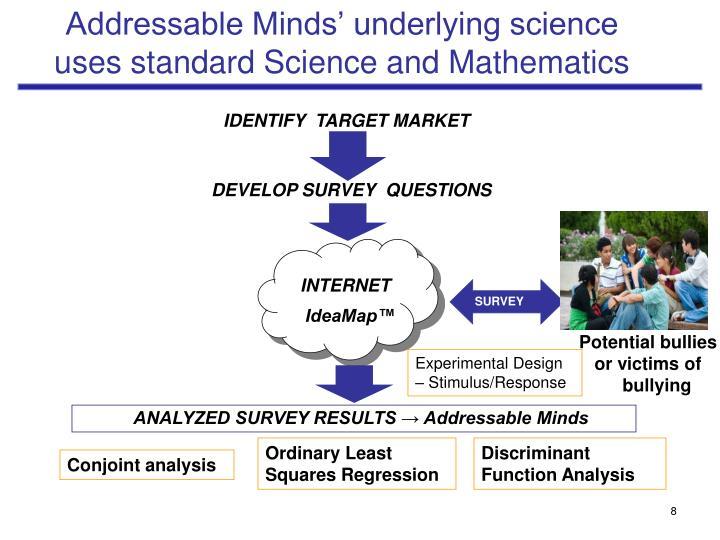 Addressable Minds' underlying science