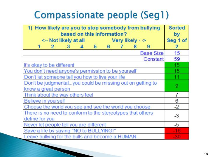 Compassionate people (Seg1)
