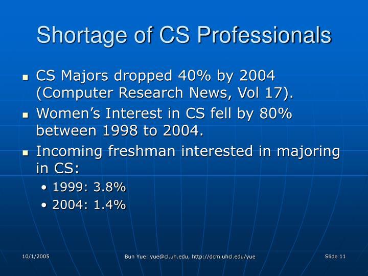 Shortage of CS Professionals