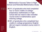 mathematics courses taken in high school and remedial mathematics study