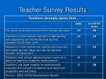 teacher survey results1