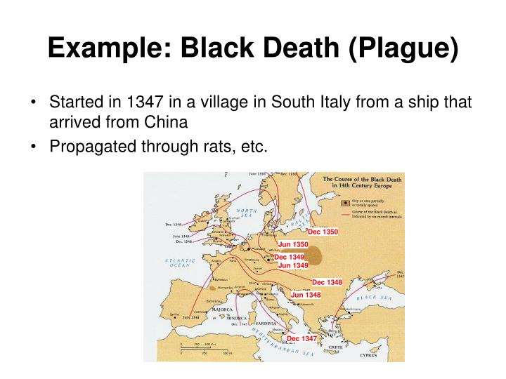 Example: Black Death (Plague)