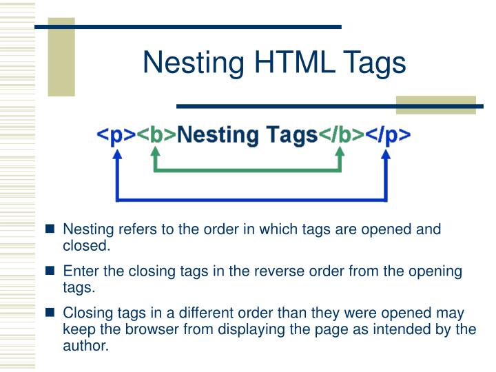 Nesting refers to the order in which tags are opened and closed.