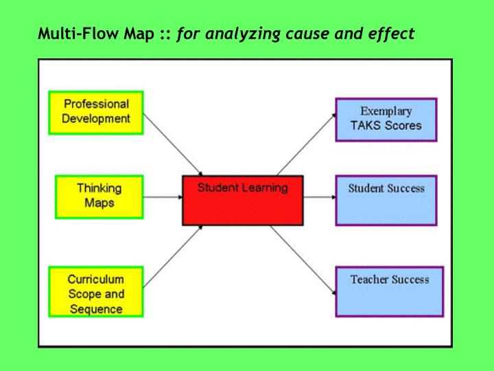 Multi-Flow Map ::
