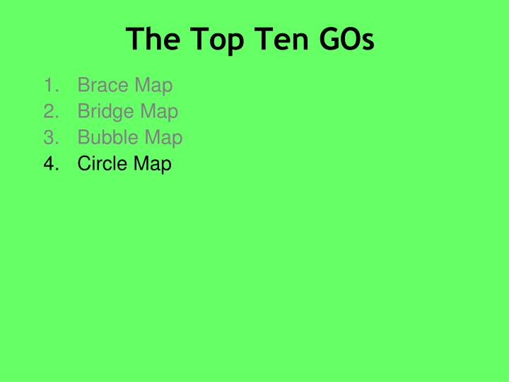 The Top Ten GOs