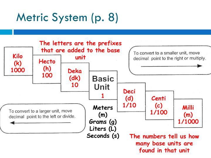 Metric System (p.
