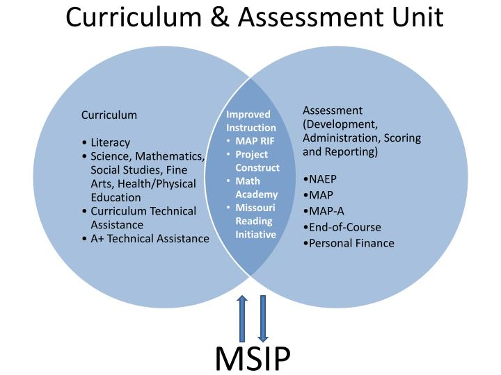 Curriculum & Assessment Unit