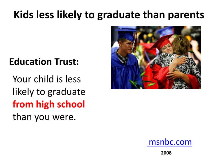 Kids less likely to graduate than parents