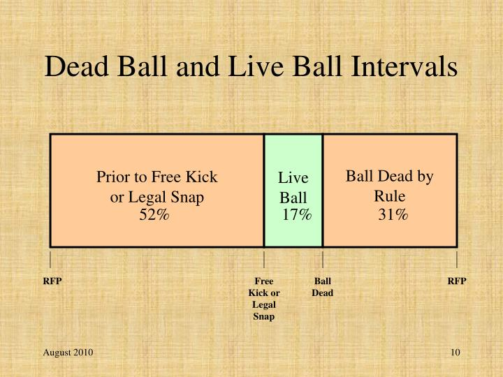 Dead Ball and Live Ball Intervals