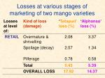 losses at various stages of marketing of two mango varieties3