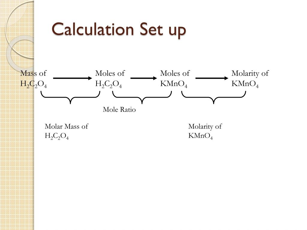 PPT - Chapter 4 Reactions in Aqueous Solution PowerPoint