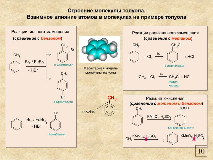 Строение молекулы толуола.