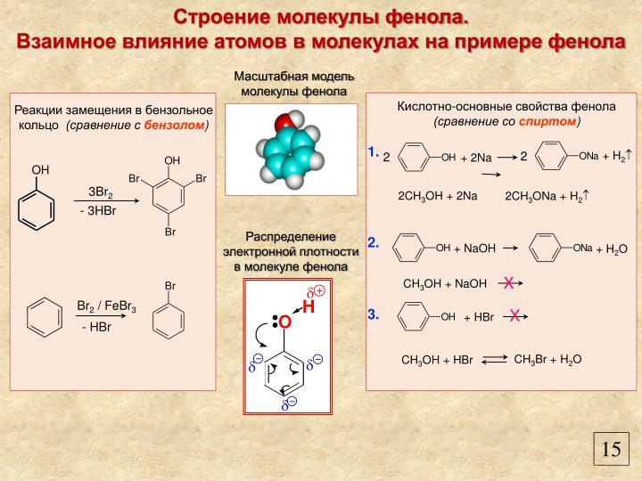 Строение молекулы фенола.