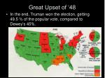 great upset of 48