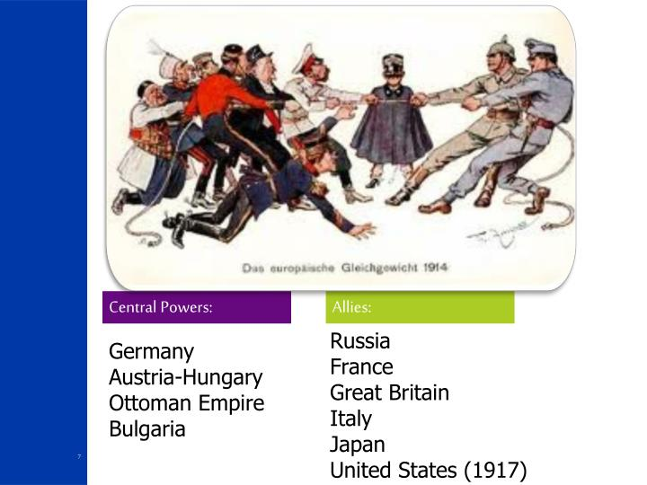 Central Powers: