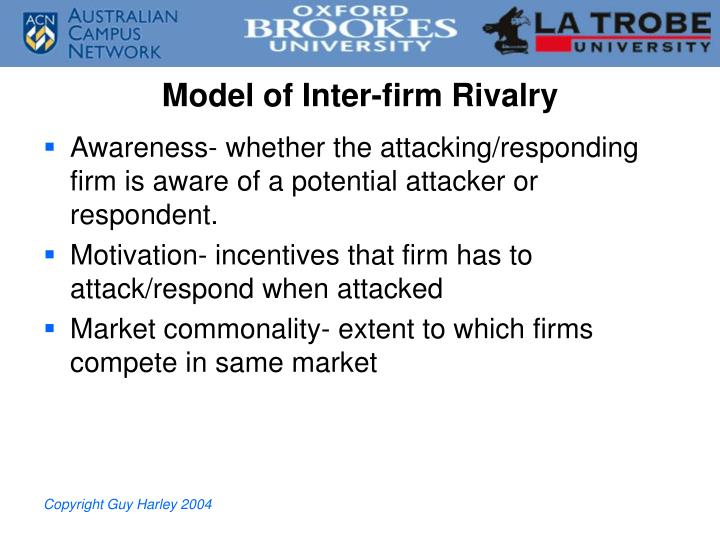 Model of Inter-firm Rivalry