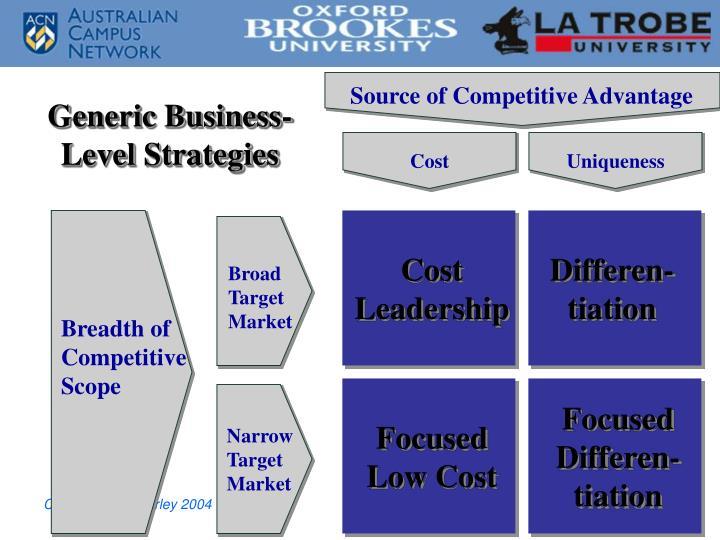 Generic Business-Level Strategies