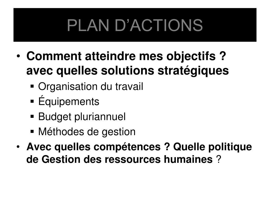 Ppt L Organisation Du Travail Powerpoint Presentation Id