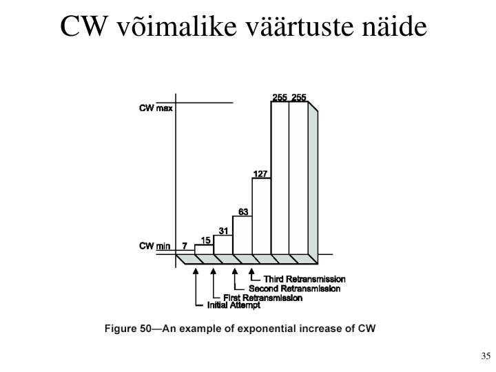 CW võimalike väärtuste näide